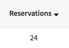 Reservations_Number.png