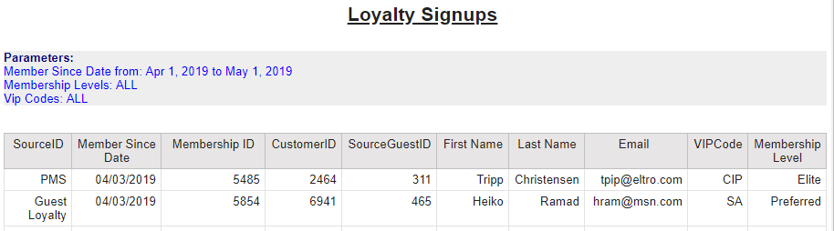 Reporting_101_Loyalty_Signups_Report_example2.png