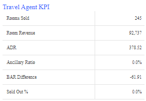 Release_Notes_Agent_Dashboard_Travel_Agent_KPI.png